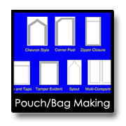 Pouch/Bag Making